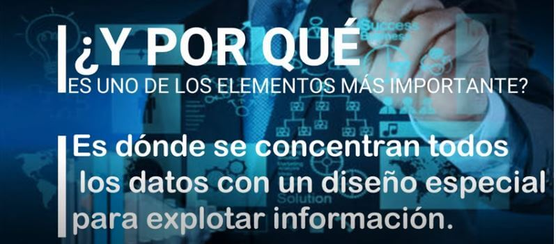 porque usar un data warehouse